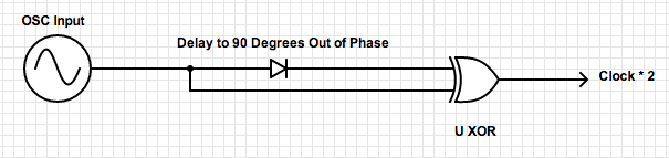 Yeah, It's a Diode Symbol. I Couldn't Find the Delay.