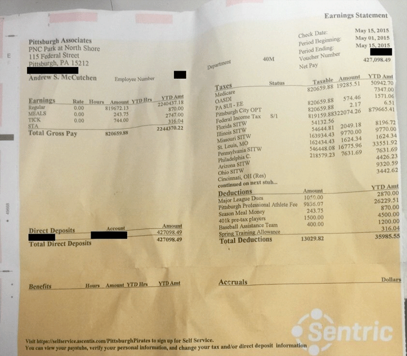 Andrew McCutchen's Paycheck in 2015 illustration duty day taxation