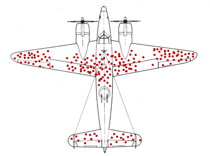 Survivorship bias illustrated by an aircraft.