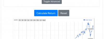 Stock total return calculator showing Apple Inc.