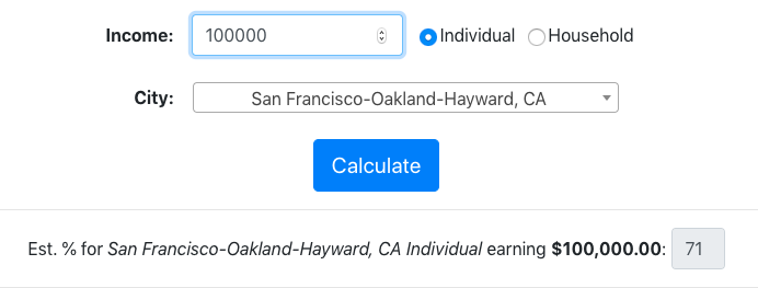 Income percentile for individual earning $100,000 in San Francisco in 2019