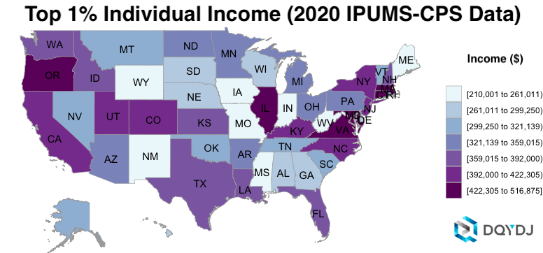 Top 1% Individual Income by State in 2020
