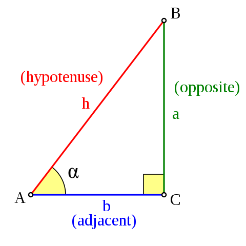 Right triangle to illustrate trigonometry functions